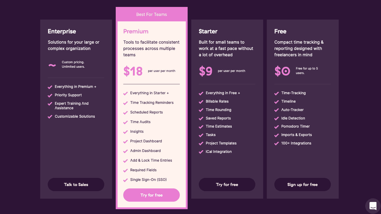 Toggl Pricing