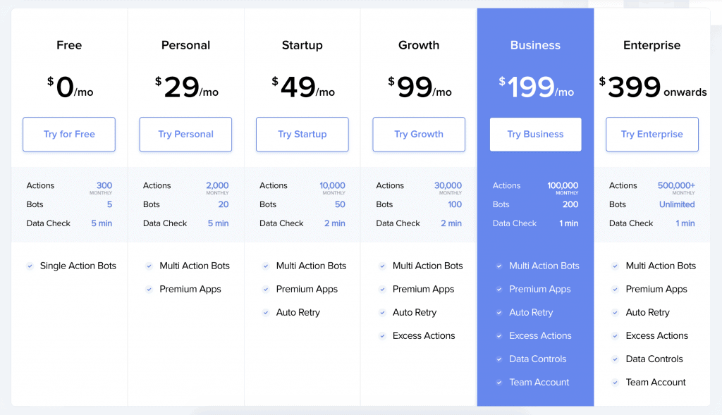 Automate Pricing