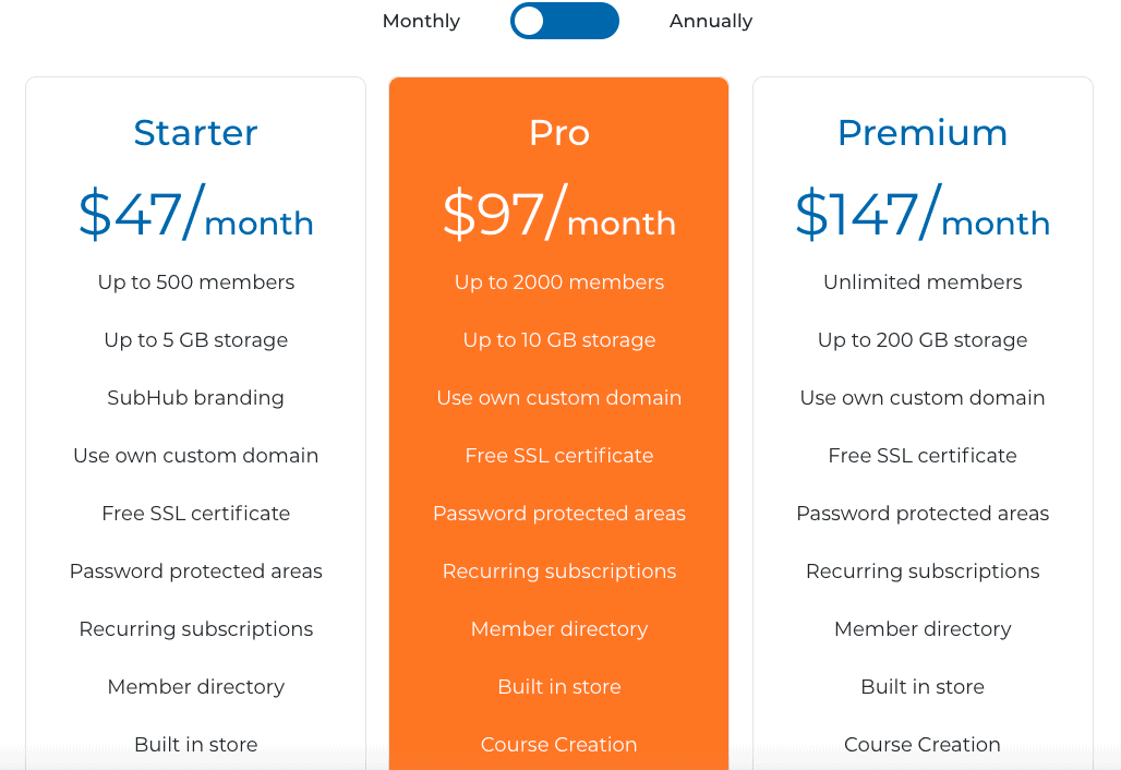 SubHub Pricing