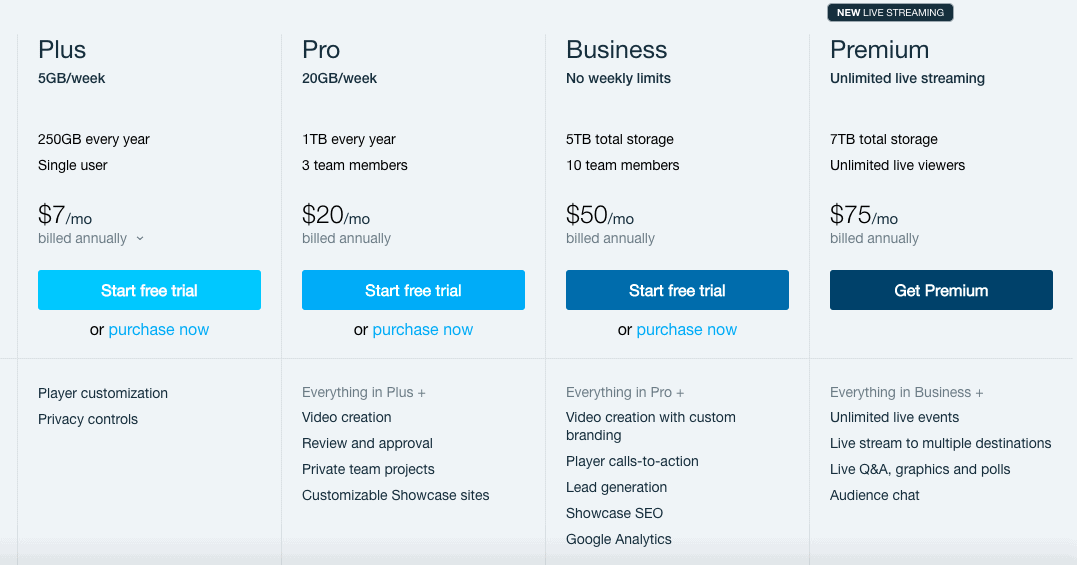 Vimeo Pricing