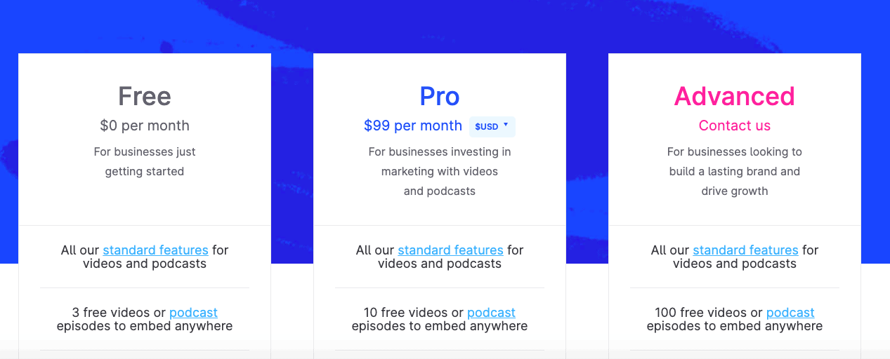 Wistia Pricing