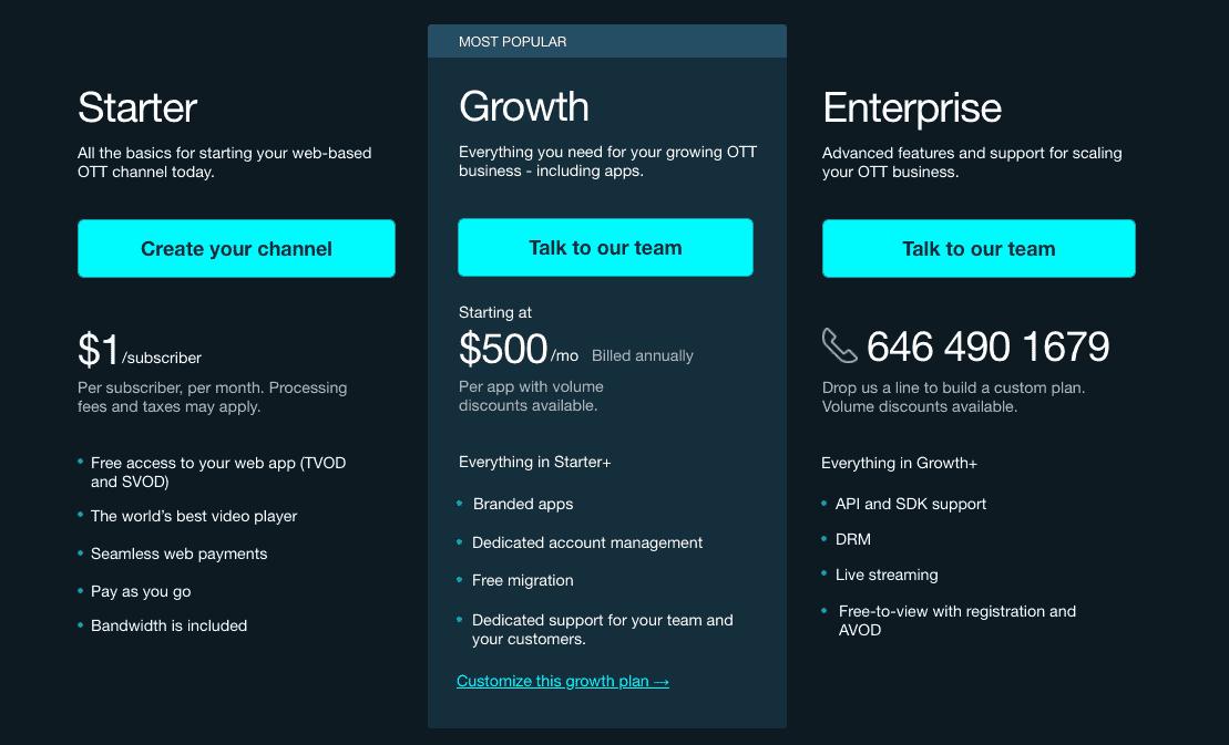 Vimeo OTT Pricing